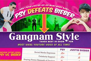 gangnam-feat